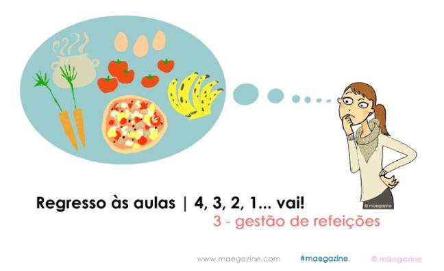 3 - gestao refeicoes maegazine
